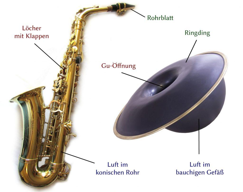 Saxophon und Hang Gudu